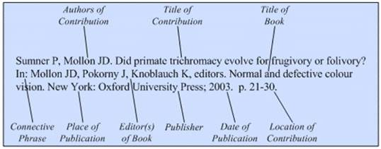 cbe manual for authors editors and publishers citing