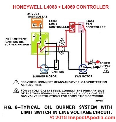 armstrong air furnace manual-blower control