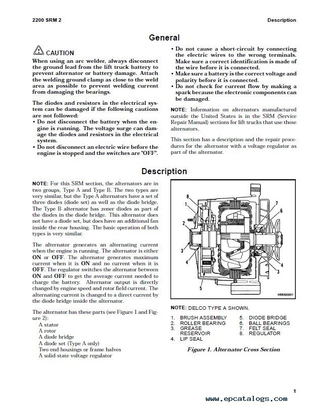 hyster 50 electric forklift manual