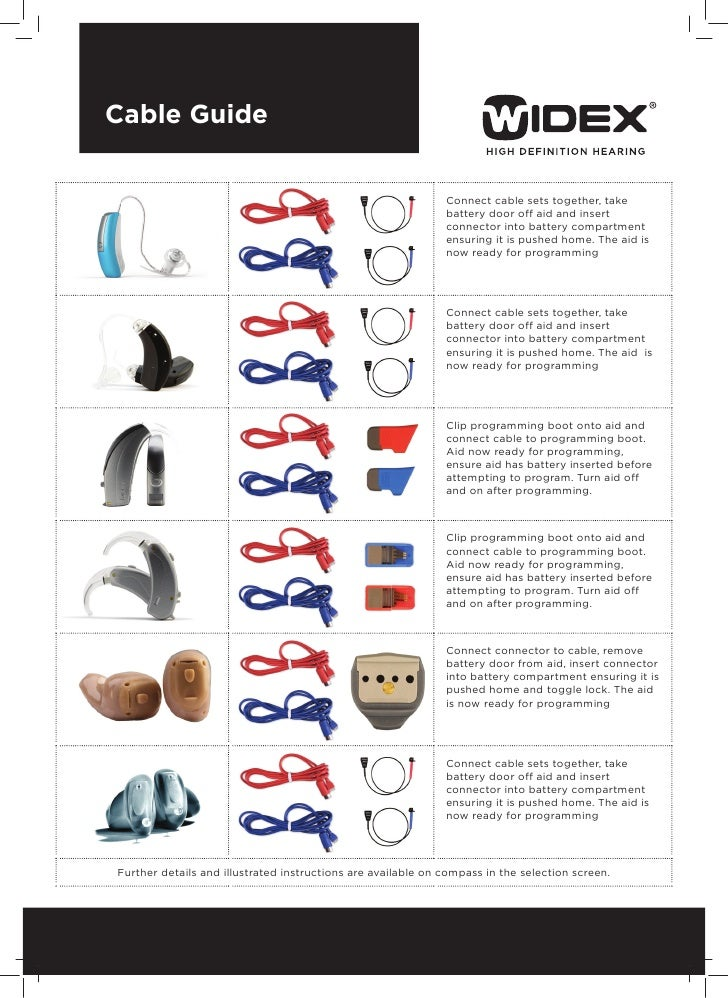 usound 2channel hearing aid manual